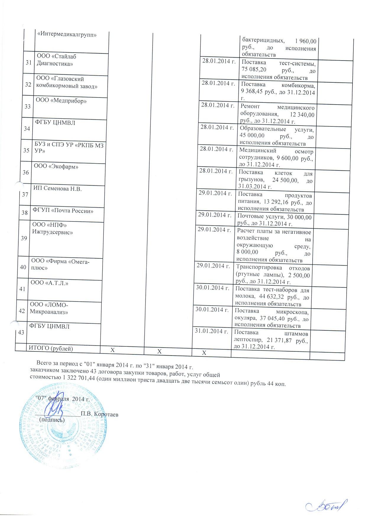 инструкция о мероприятиях по предупреждению и ликвидации классической чуме свиней от 30 03 90 года